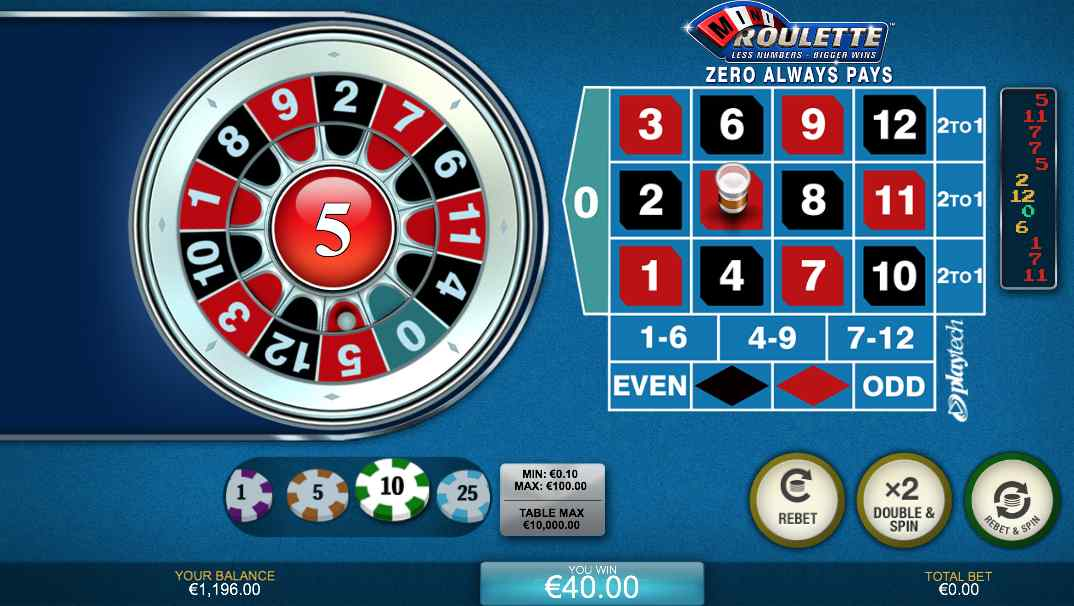 Casino Las Vegas Mini Roulette Online screenshot